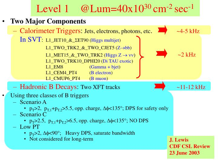 Level 1@Lum=40x10