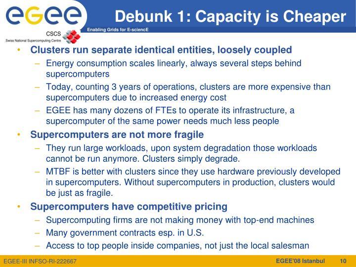 Debunk 1: Capacity is Cheaper