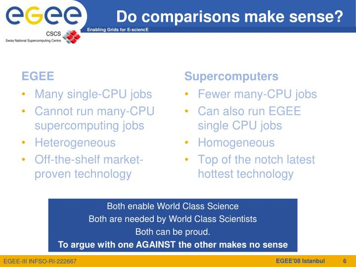 Do comparisons make sense?