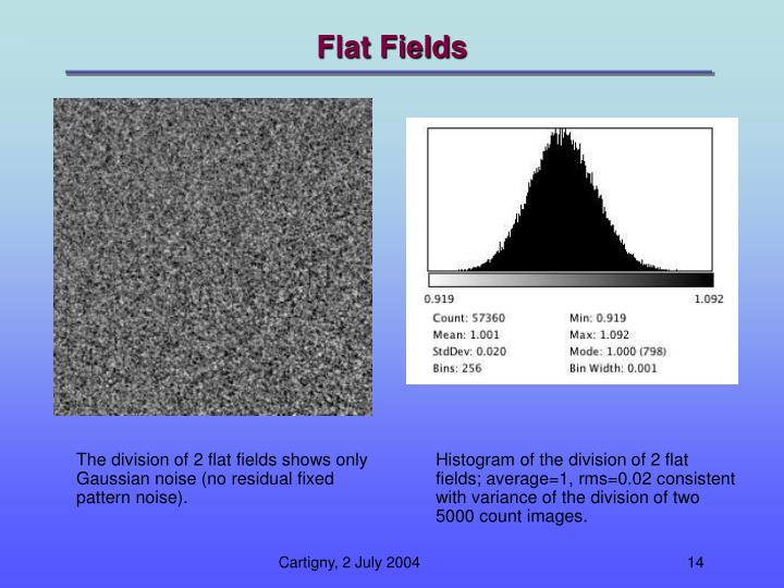 The division of 2 flat fields shows only Gaussian noise (no residual fixed pattern noise).
