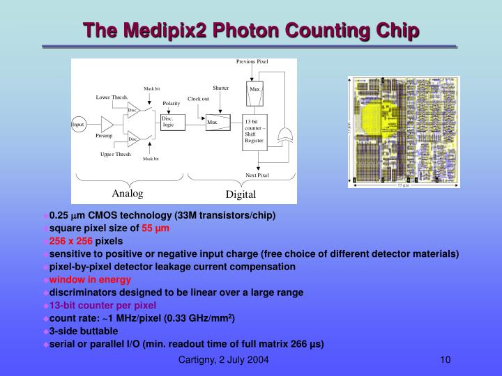 The Medipix2 Photon Counting Chip