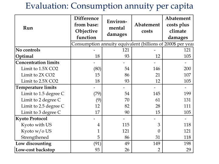 Evaluation: Consumption annuity per capita