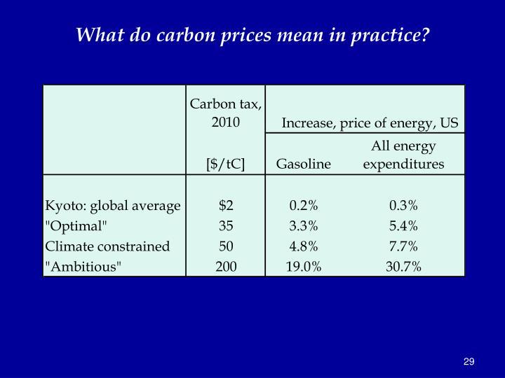 Carbon tax,