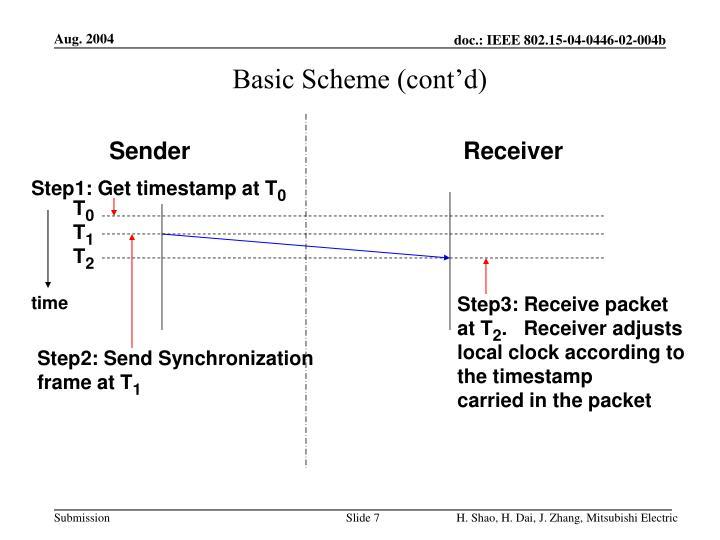 Basic Scheme (cont'd)