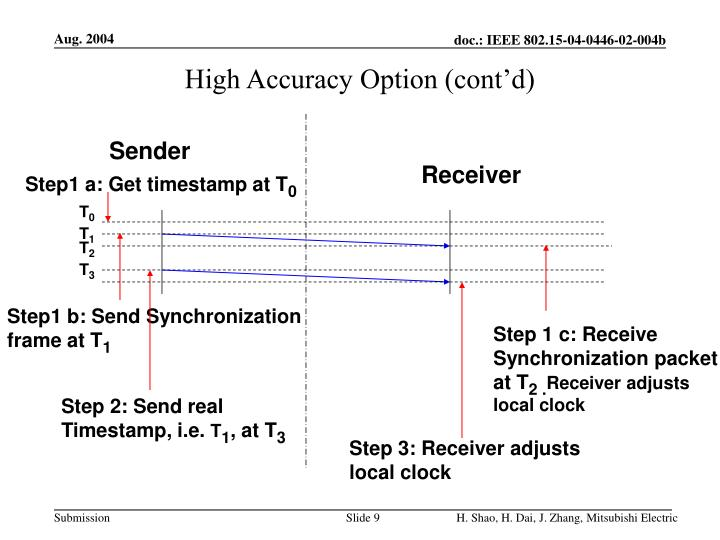 High Accuracy Option (cont'd)