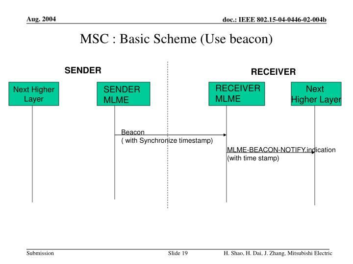 MSC : Basic Scheme (Use beacon)