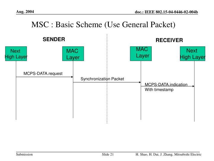 MSC : Basic Scheme (Use General Packet)
