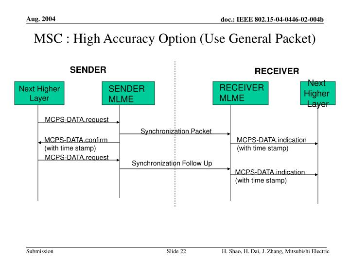 MSC : High Accuracy Option (Use General Packet)