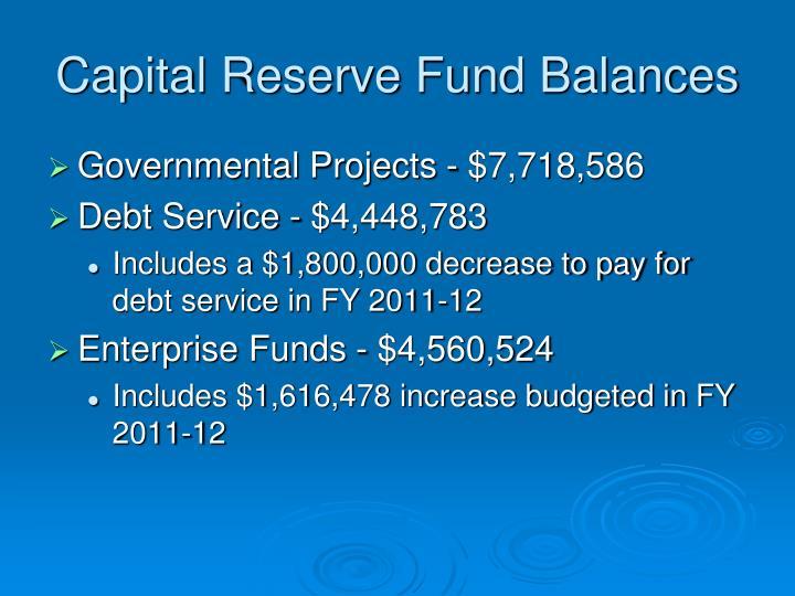 Capital Reserve Fund Balances