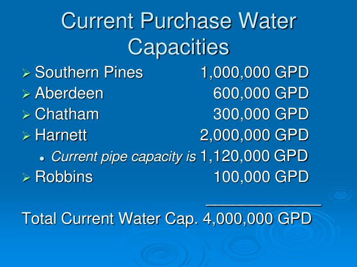 Current Purchase Water Capacities