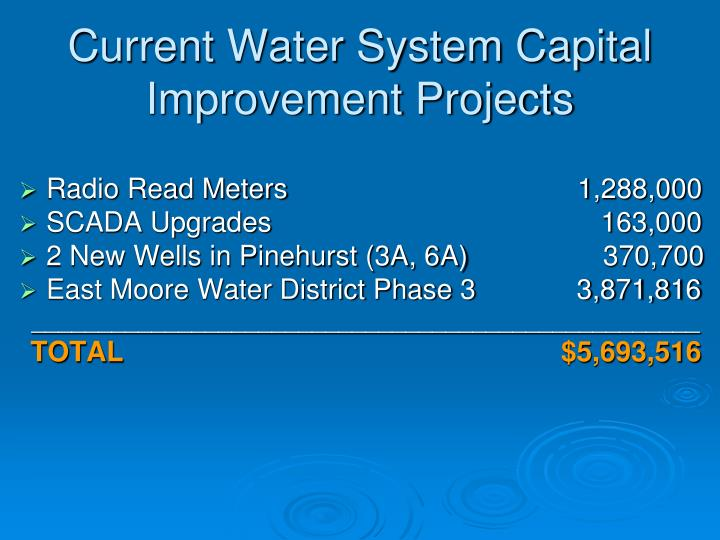 Current Water System Capital
