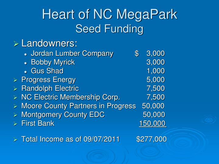 Heart of NC MegaPark