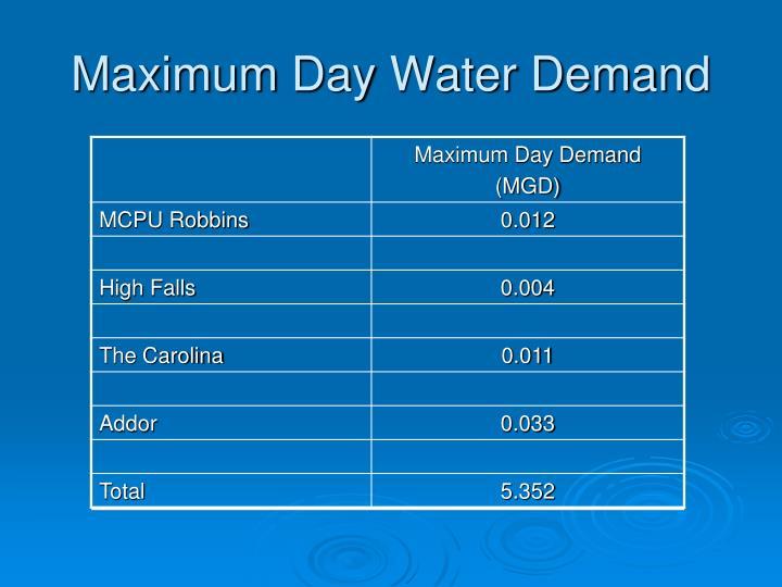 Maximum Day Water Demand
