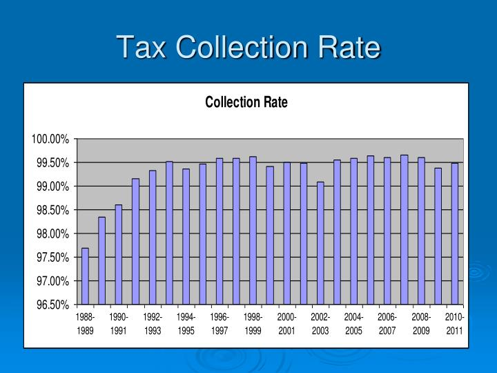 Tax Collection Rate