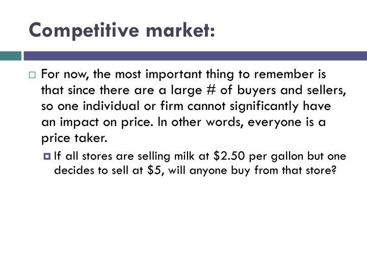 Competitive market: