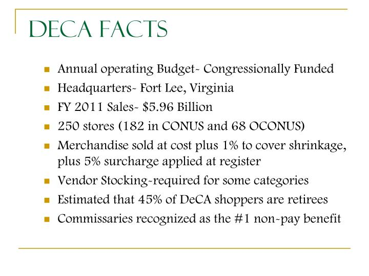 DeCA Facts