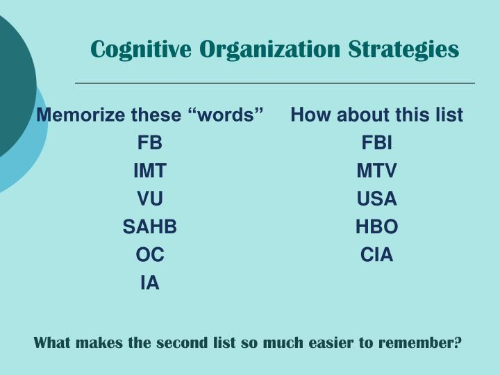 """Memorize these """"words"""""""