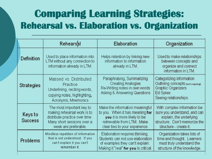 Comparing Learning Strategies: