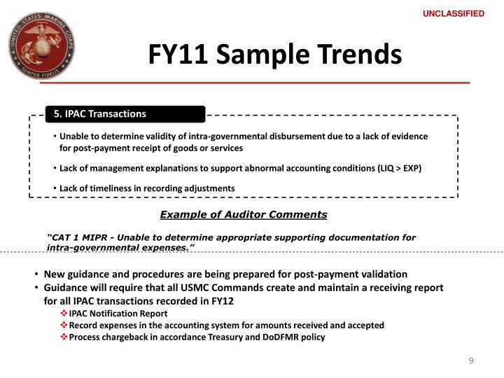 FY11 Sample Trends