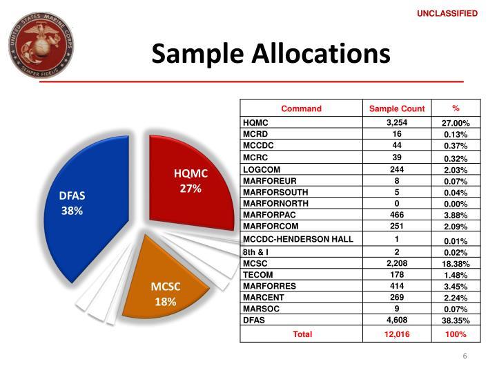 Sample Allocations