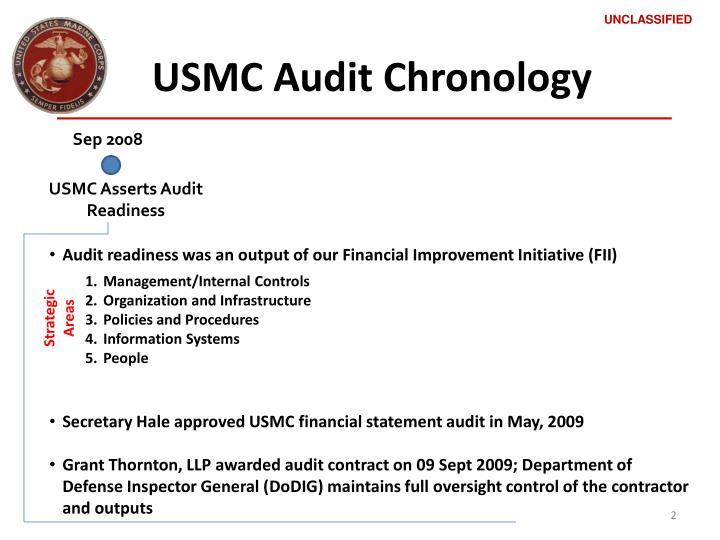 USMC Audit Chronology