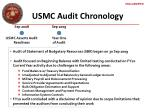 usmc audit chronology1