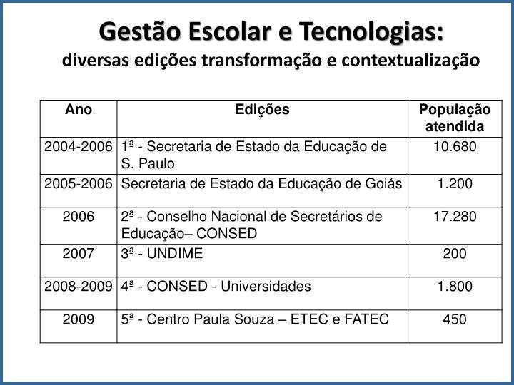 Gestão Escolar e Tecnologias: