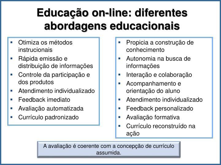 Educação on-line:
