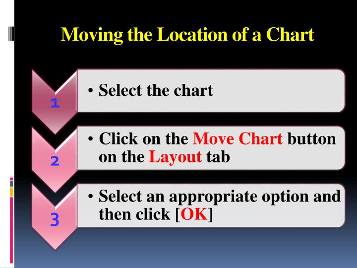 Moving the Location of a Chart