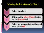 moving the location of a chart1