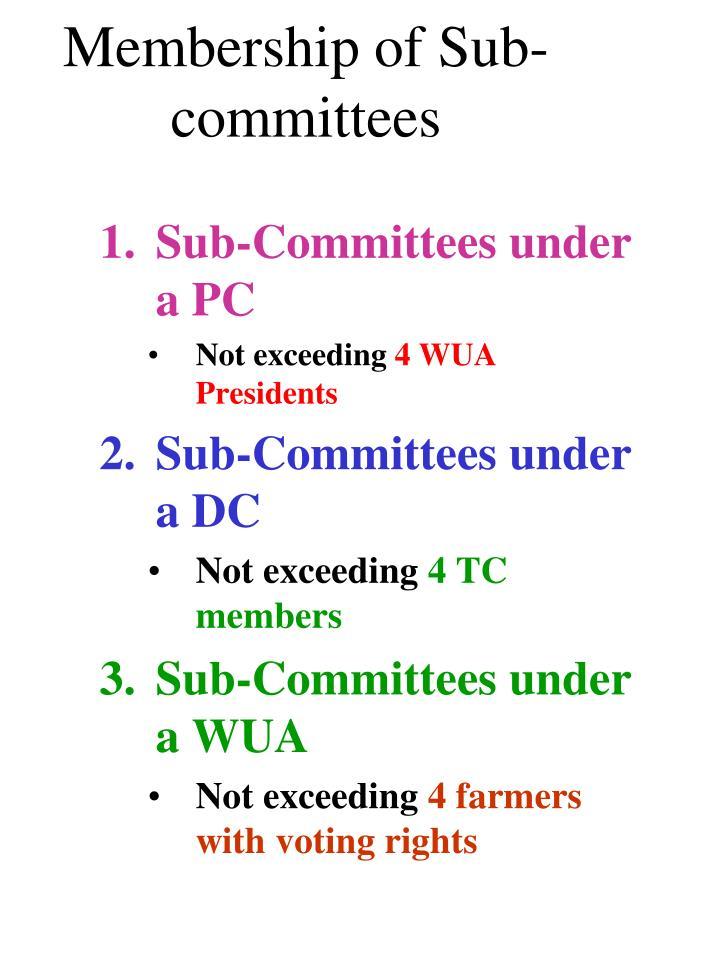 Membership of Sub-committees
