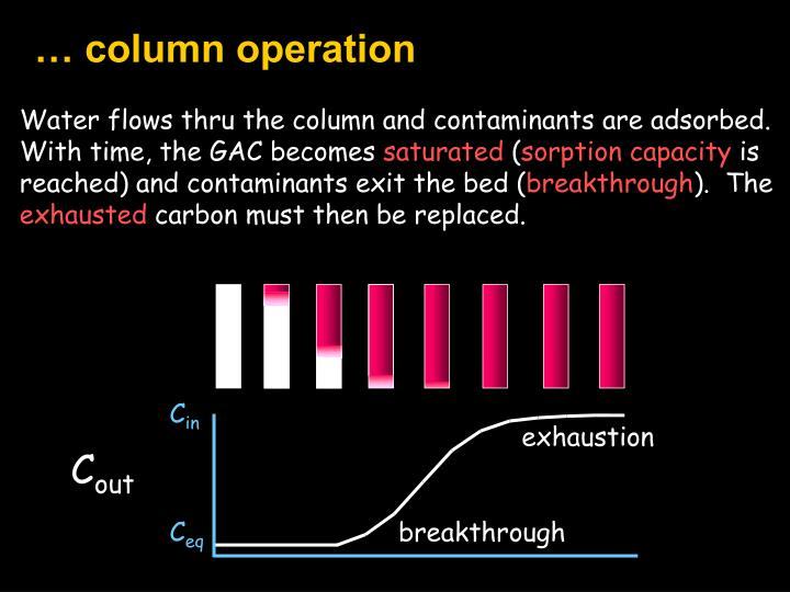 … column operation