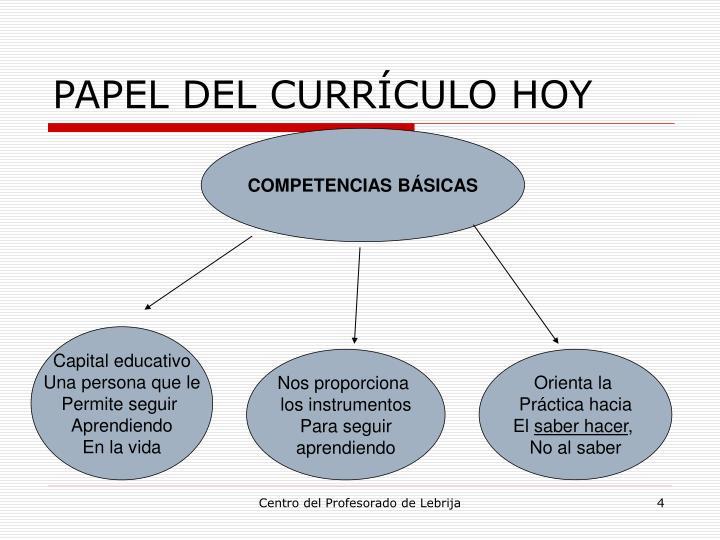 PAPEL DEL CURRÍCULO HOY
