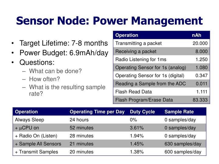 Sensor Node: Power Management