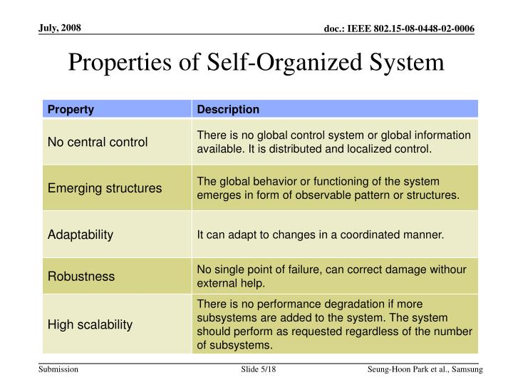 Properties of Self-Organized System