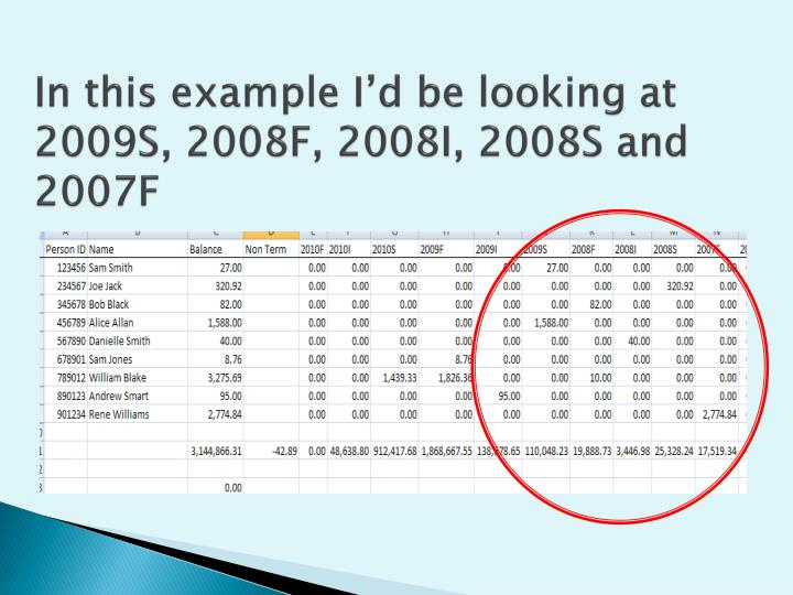 In this example I'd be looking at 2009S, 2008F, 2008I, 2008S and 2007F