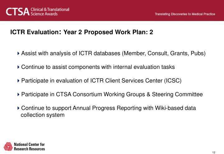 ICTR Evaluation