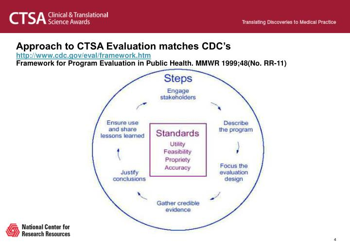 Approach to CTSA Evaluation matches CDC's