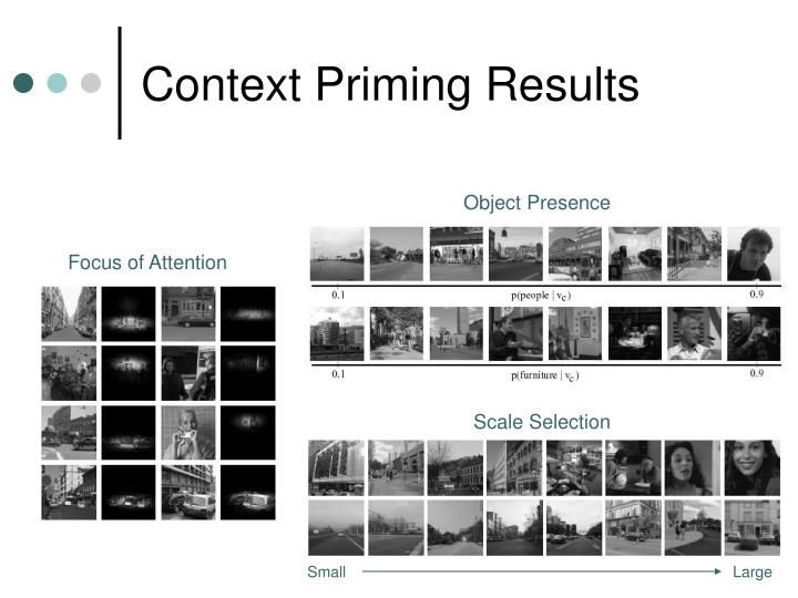 Context Priming Results