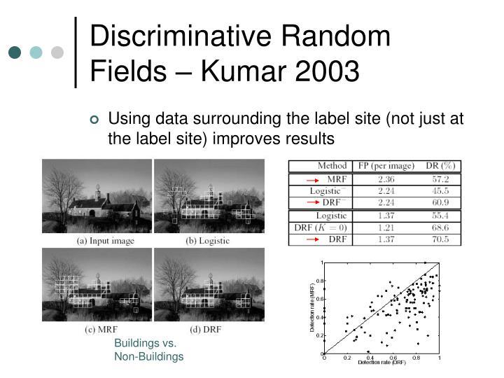 Discriminative Random Fields – Kumar 2003