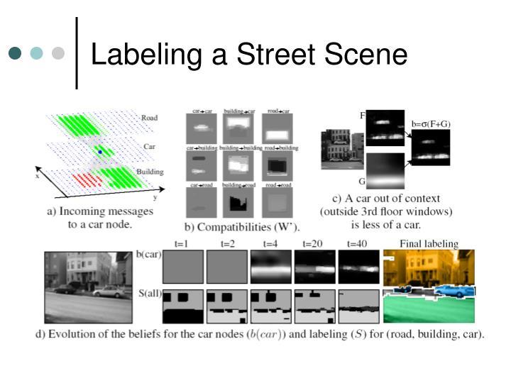 Labeling a Street Scene