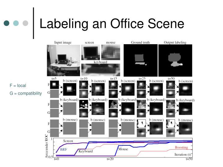 Labeling an Office Scene