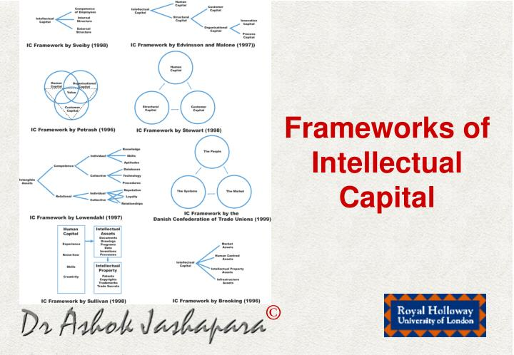 Frameworks of Intellectual Capital