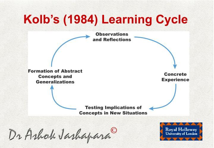 Kolb's (1984) Learning Cycle