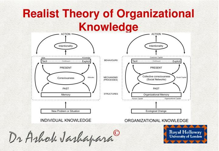 Realist Theory of Organizational Knowledge
