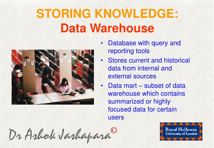 STORING KNOWLEDGE: