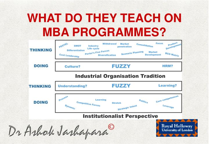 WHAT DO THEY TEACH ON MBA PROGRAMMES?