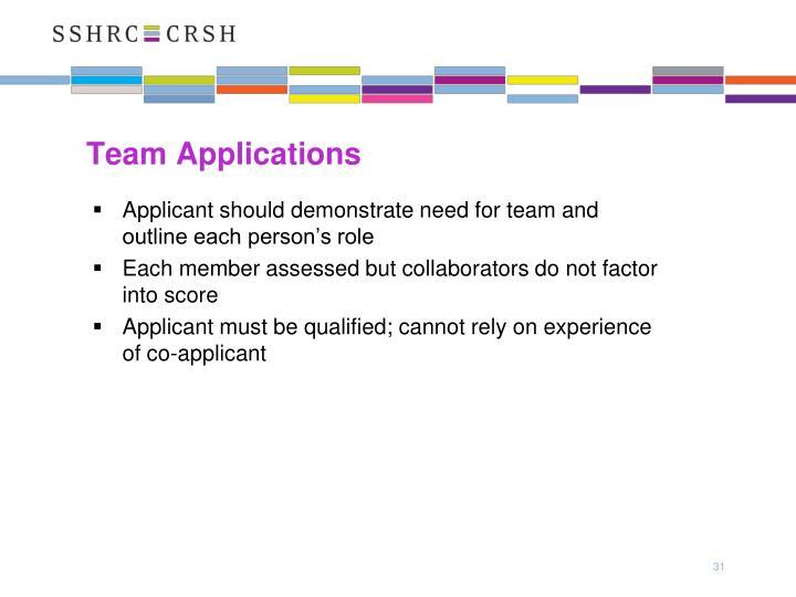 Team Applications