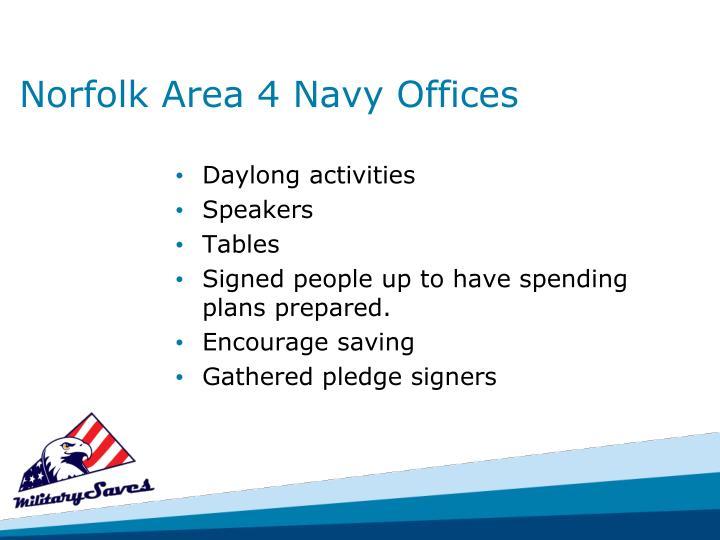 Norfolk Area 4 Navy Offices