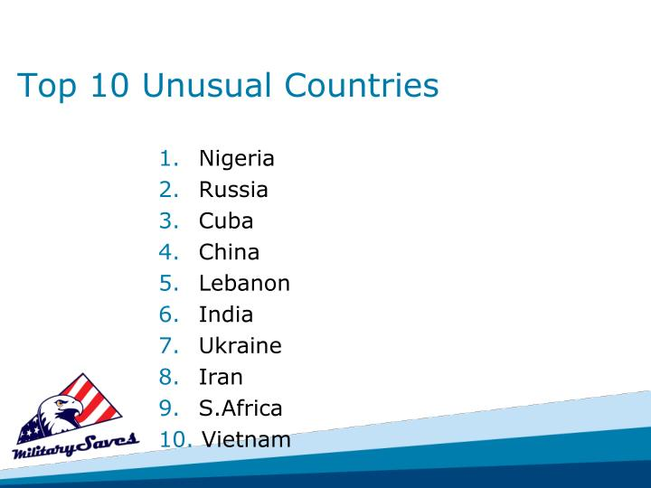 Top 10 Unusual Countries